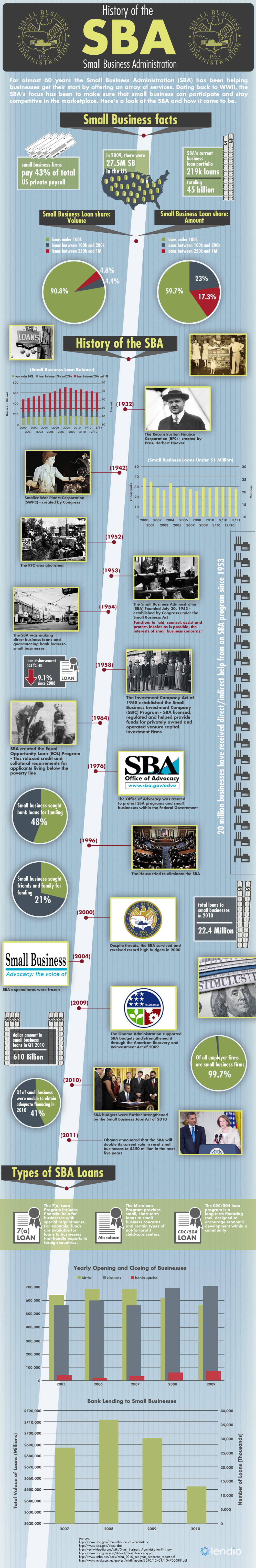 history sba This booklet serves as a resource of exemplar sba tasks to schools and subject teachers of history sba marks are formally recorded by the teacher,.