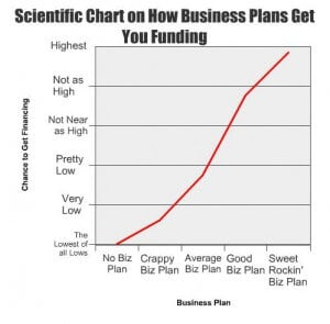 business plan funding