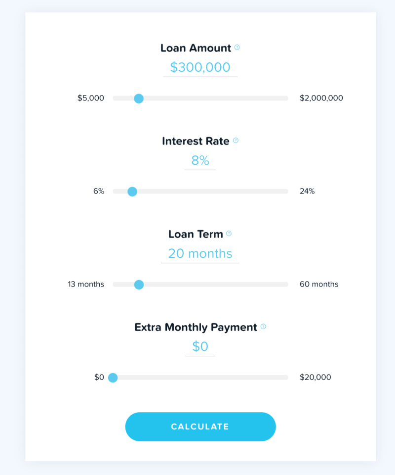 easy sba loan payment calculator lendio